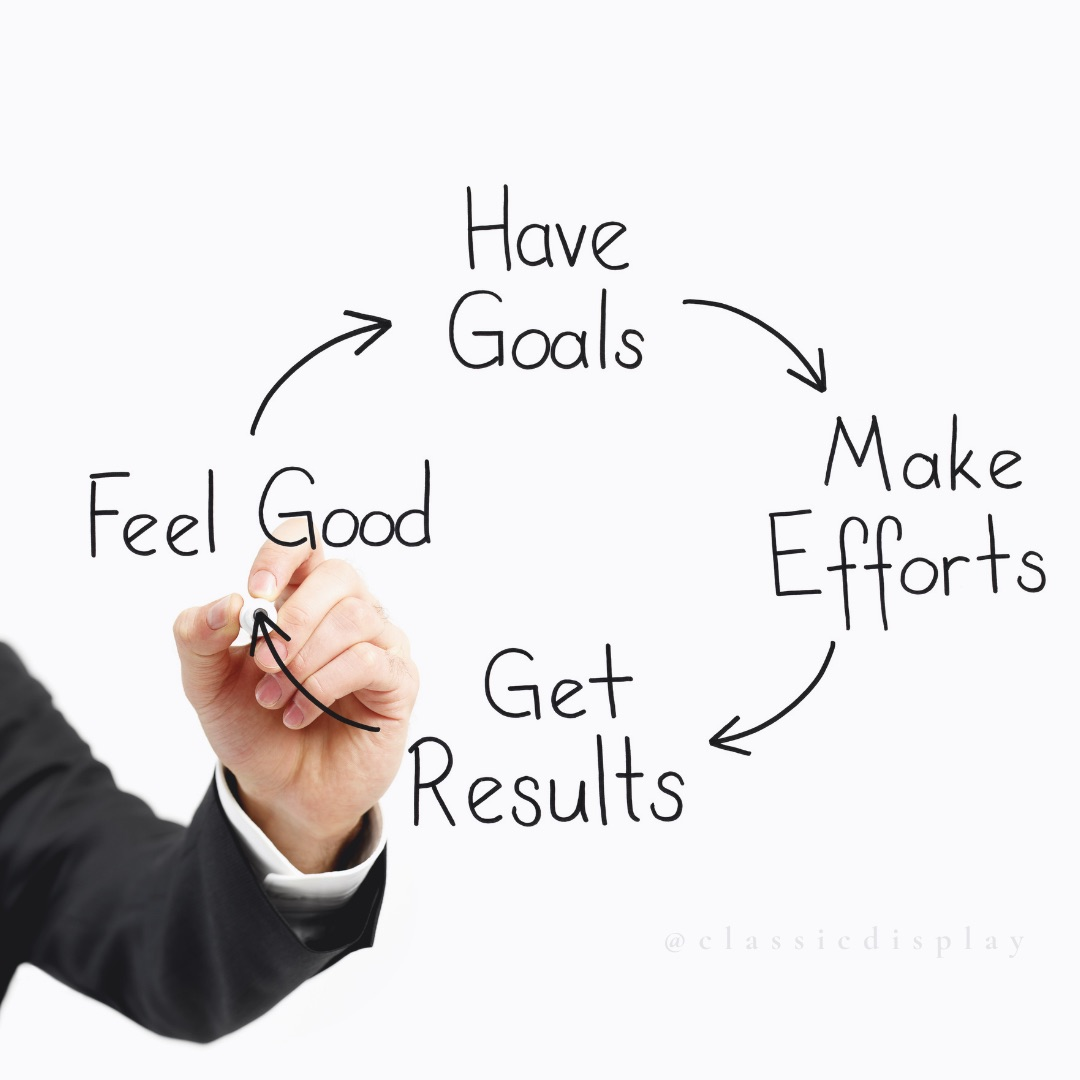 How to have a fulfilled life and reach your goals