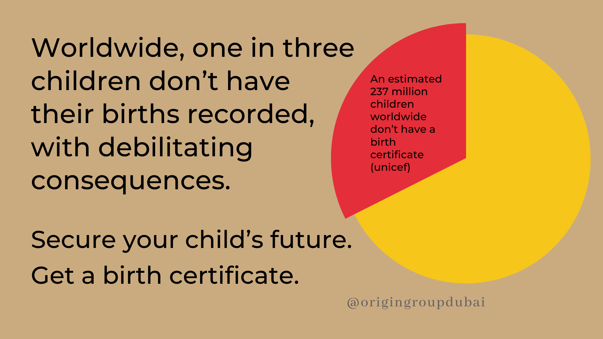 What happens if you don't have a birth certificate